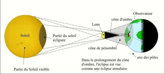 Eclipse_01