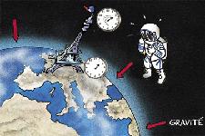 Horloges et Astronomie